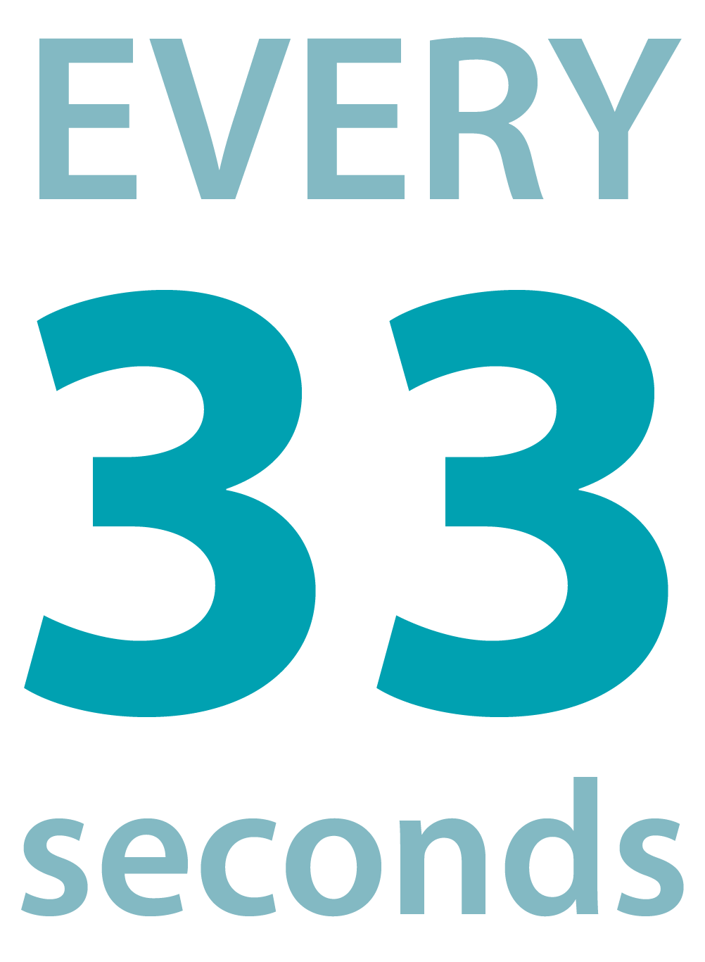 Every33Seconds