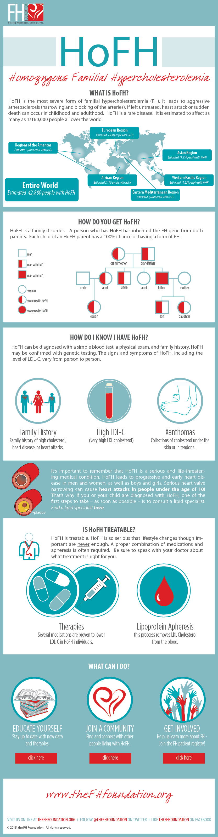 Infographic_HoFH_FINAL_3