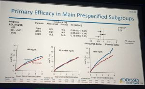 ODYSSEY efficacy in treated subgroups